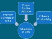 Quality-work-Life1