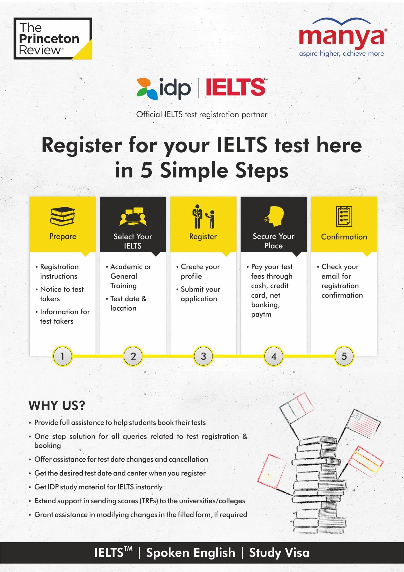L3 ELT - IELTS-Test Registration