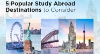5 Popular Study- Abroad Destinations to Consider
